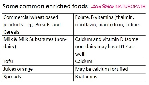 Some common enriched foods2